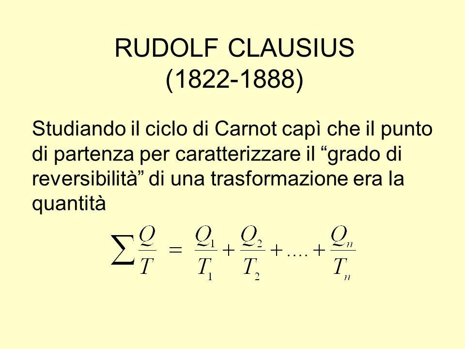 RUDOLF CLAUSIUS(1822-1888)