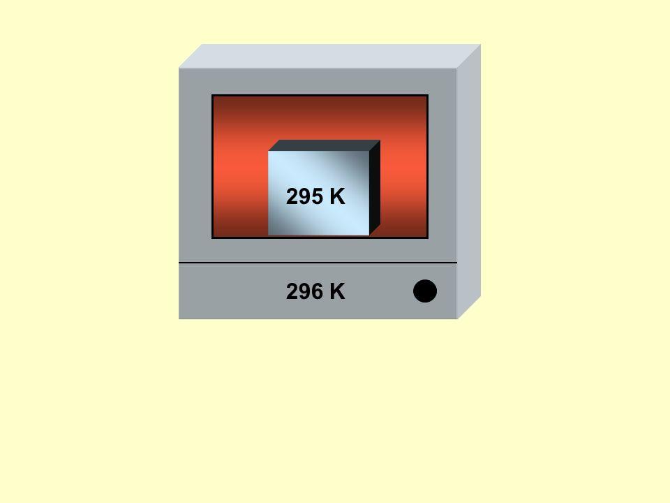 295 K 296 K
