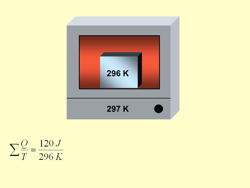 296 K 297 K