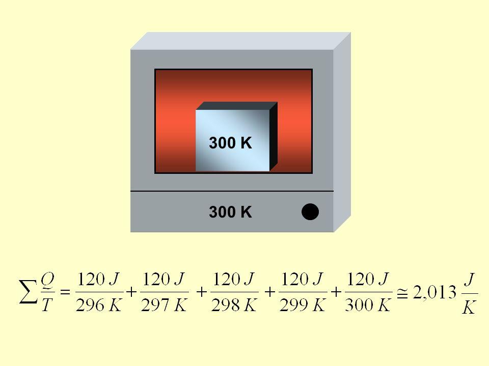 300 K 300 K