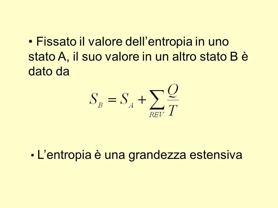 Fissato il valore dell'entropia in uno stato A, il suo valore in un altro stato B è dato da