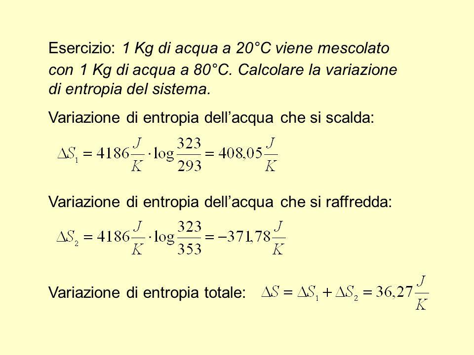 Esercizio: 1 Kg di acqua a 20°C viene mescolato con 1 Kg di acqua a 80°C. Calcolare la variazione di entropia del sistema.