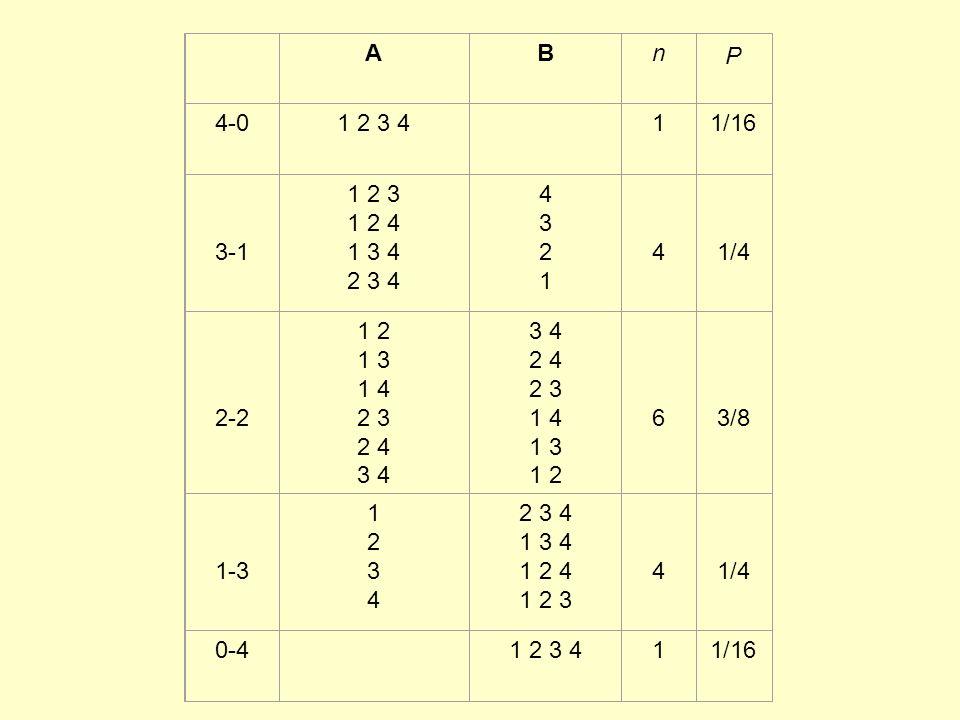 A B. n. P. 4-0. 1 2 3 4. 1. 1/16. 3-1. 1 2 3. 1 2 4. 1 3 4. 2 3 4. 4. 3. 2. 1/4. 2-2.