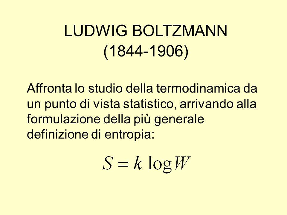LUDWIG BOLTZMANN(1844-1906)