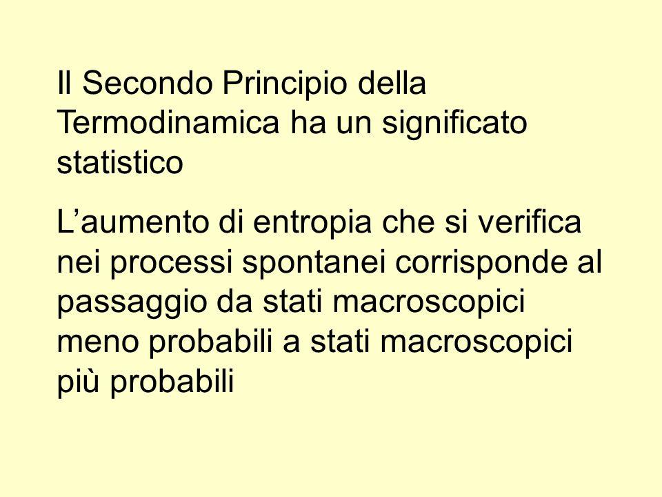 Il Secondo Principio della Termodinamica ha un significato statistico