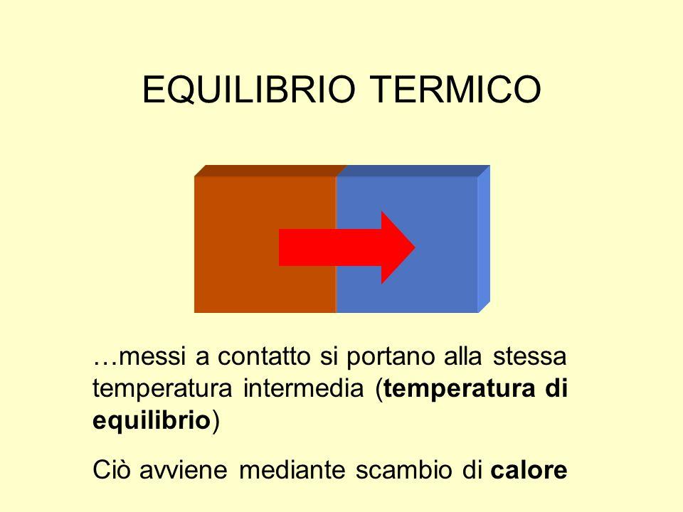 EQUILIBRIO TERMICO …messi a contatto si portano alla stessa temperatura intermedia (temperatura di equilibrio)