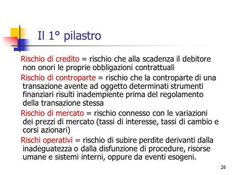 Il 1° pilastro Rischio di credito = rischio che alla scadenza il debitore non onori le proprie obbligazioni contrattuali.