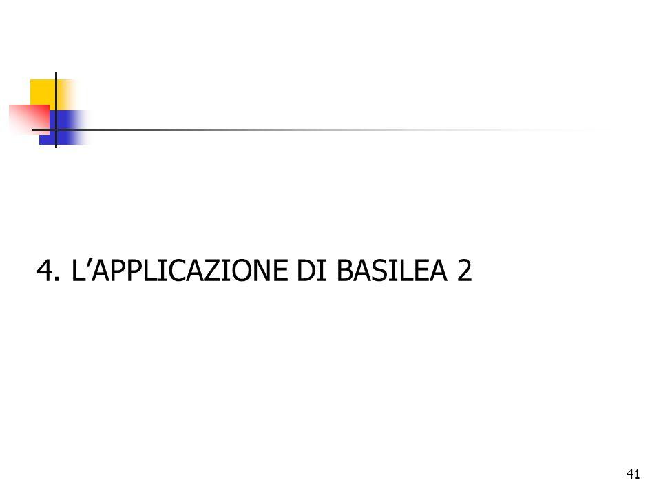 4. L'APPLICAZIONE DI BASILEA 2