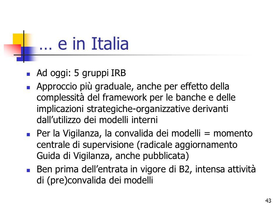… e in Italia Ad oggi: 5 gruppi IRB