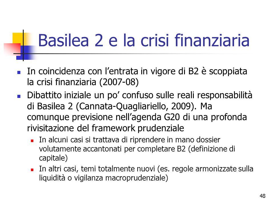 Basilea 2 e la crisi finanziaria
