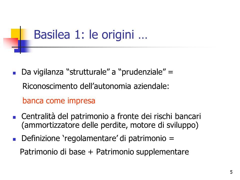 Basilea 1: le origini … Da vigilanza strutturale a prudenziale =