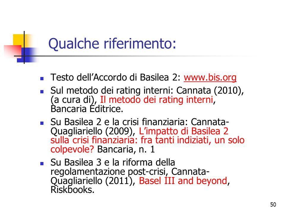 Qualche riferimento: Testo dell'Accordo di Basilea 2: www.bis.org