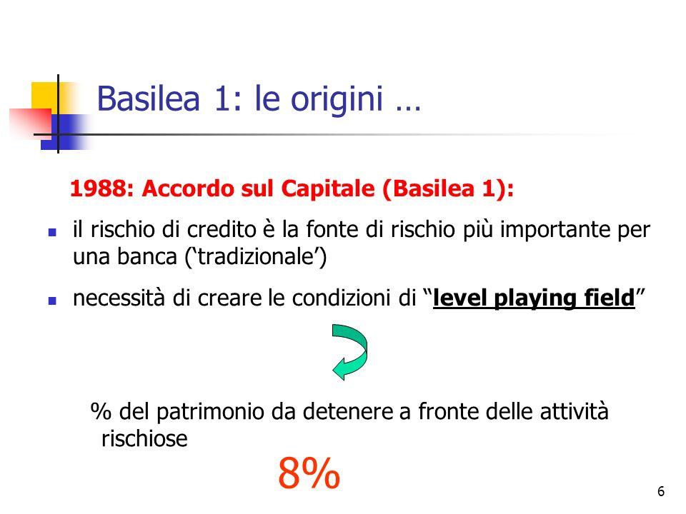 1988: Accordo sul Capitale (Basilea 1):