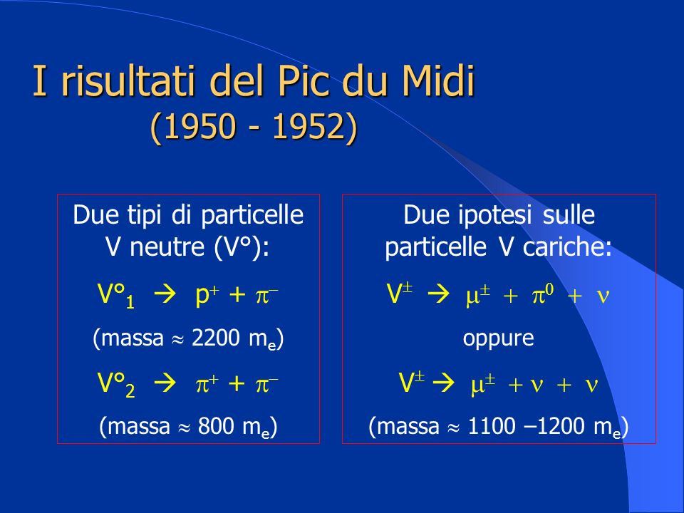 I risultati del Pic du Midi (1950 - 1952)