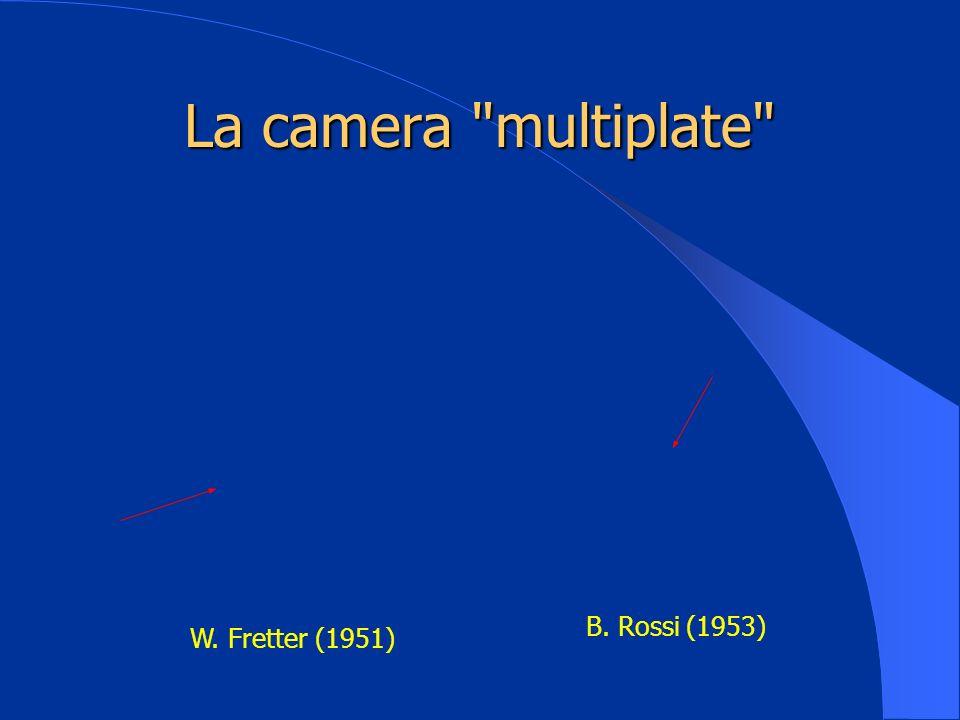 La camera multiplate B. Rossi (1953) W. Fretter (1951)