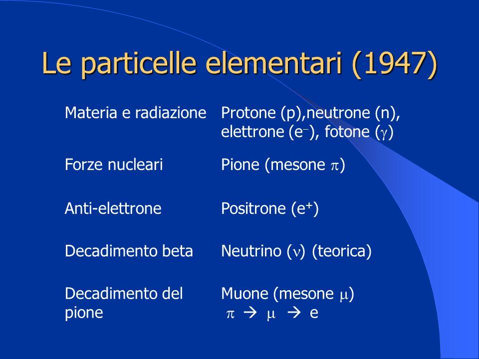 Le particelle elementari (1947)