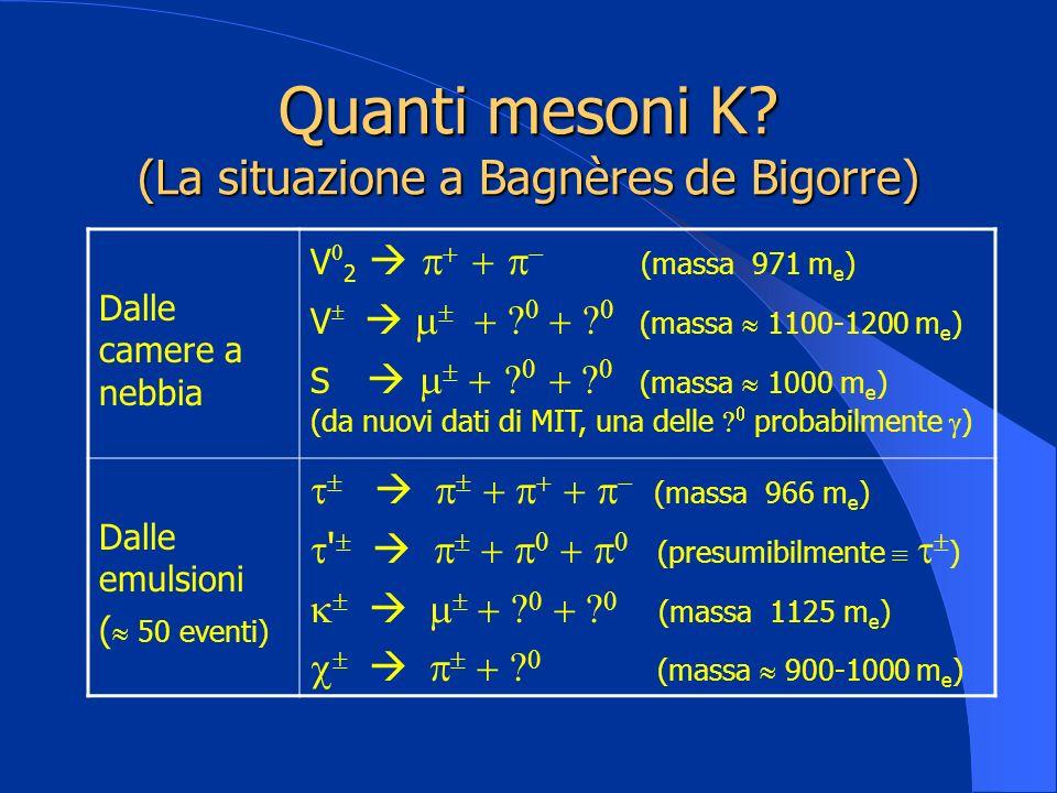 Quanti mesoni K (La situazione a Bagnères de Bigorre)