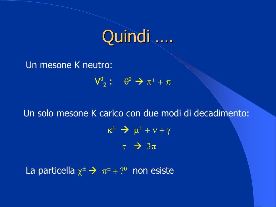 Quindi …. Un mesone K neutro: V02 : 0  p+ + p-