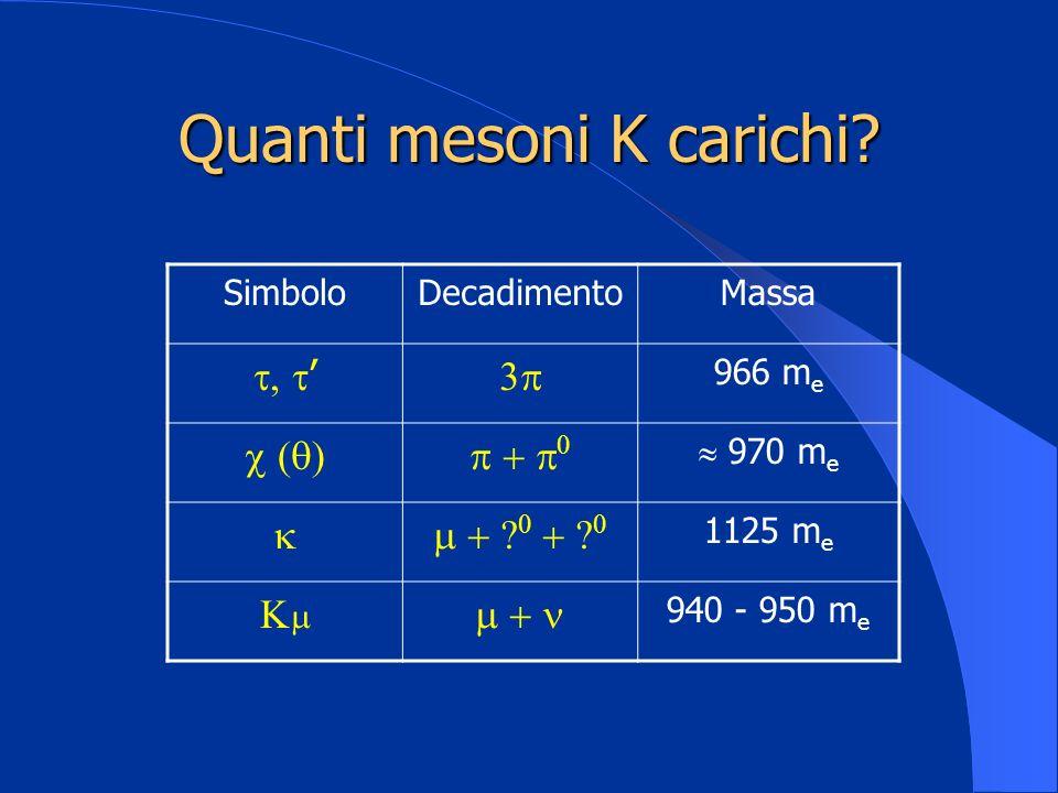 Quanti mesoni K carichi