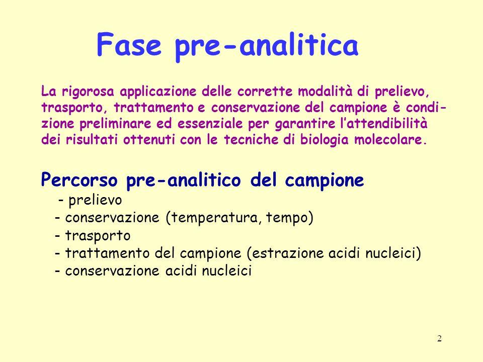 Fase pre-analitica Percorso pre-analitico del campione - prelievo