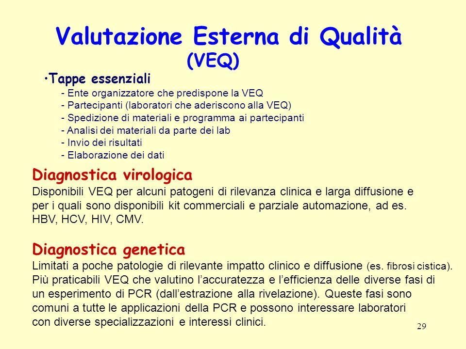 Valutazione Esterna di Qualità (VEQ)