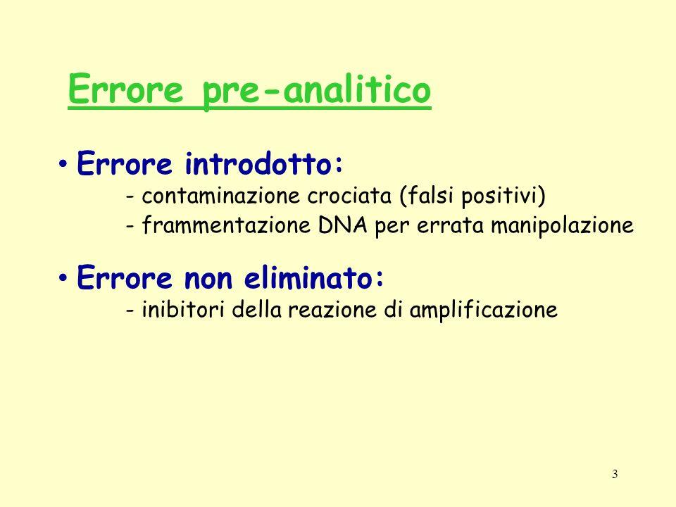 Errore pre-analitico Errore introdotto: Errore non eliminato: