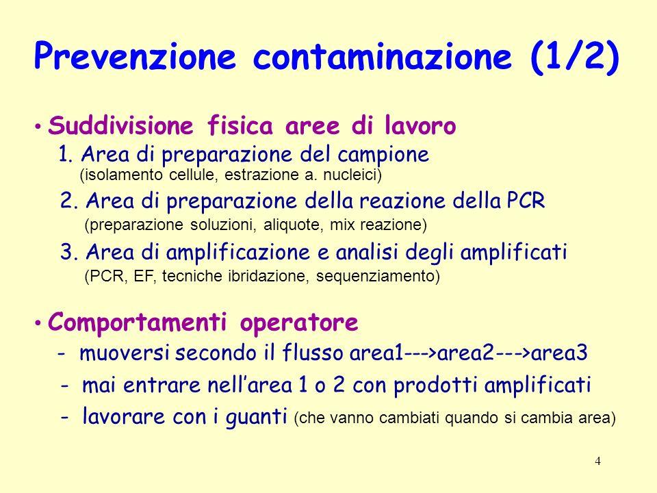 Prevenzione contaminazione (1/2)