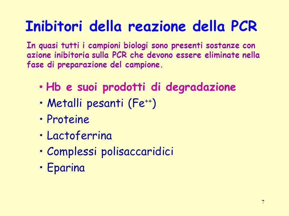 Inibitori della reazione della PCR