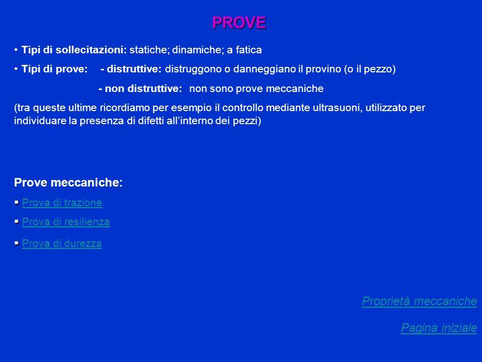 PROVE Prove meccaniche: Proprietà meccaniche Pagina iniziale