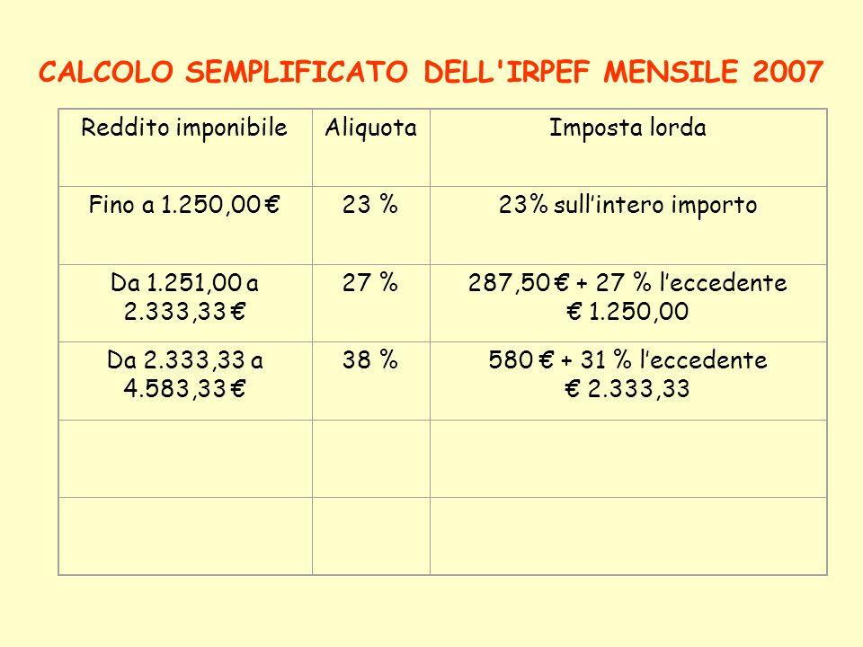 CALCOLO SEMPLIFICATO DELL IRPEF MENSILE 2007