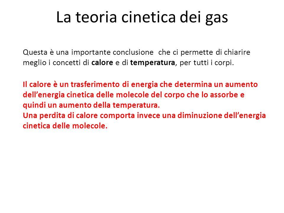La teoria cinetica dei gas