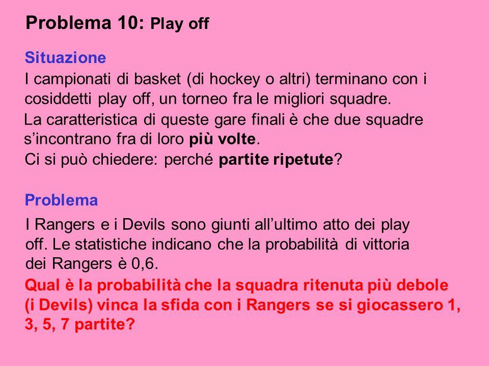 Problema 10: Play off Situazione