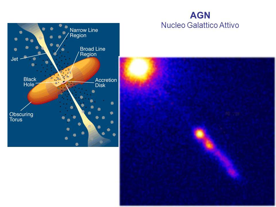 AGN Nucleo Galattico Attivo