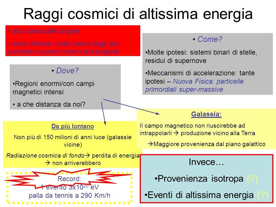 Raggi cosmici di altissima energia