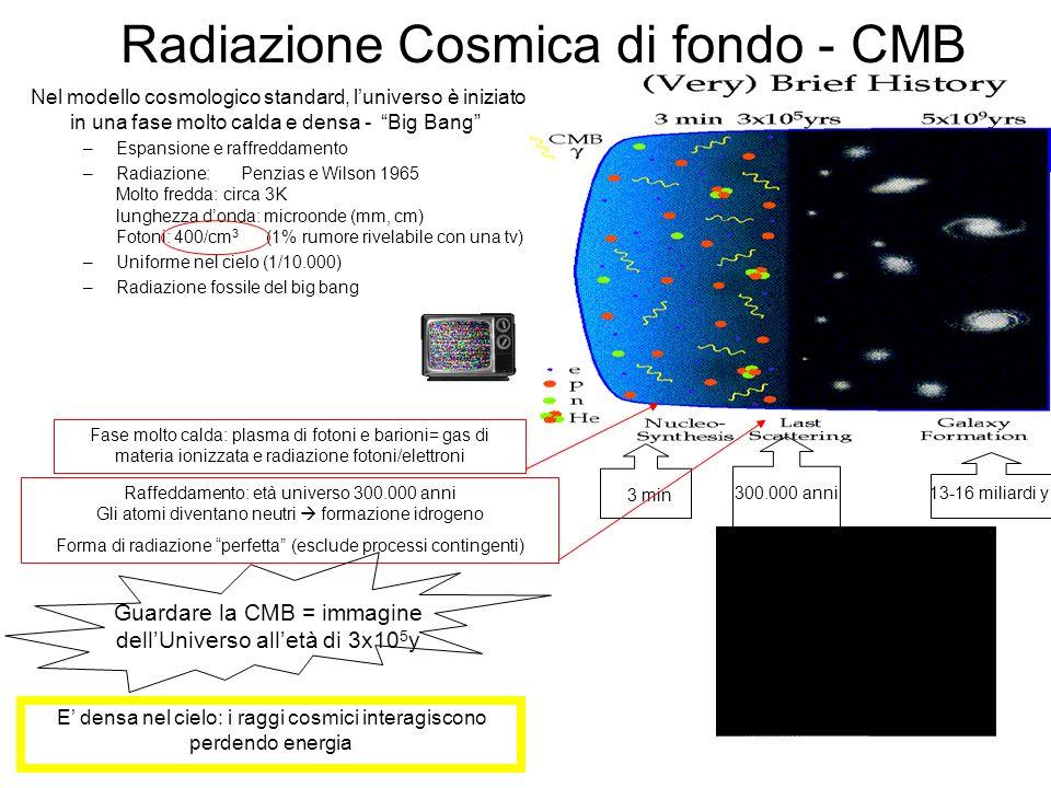 Radiazione Cosmica di fondo - CMB