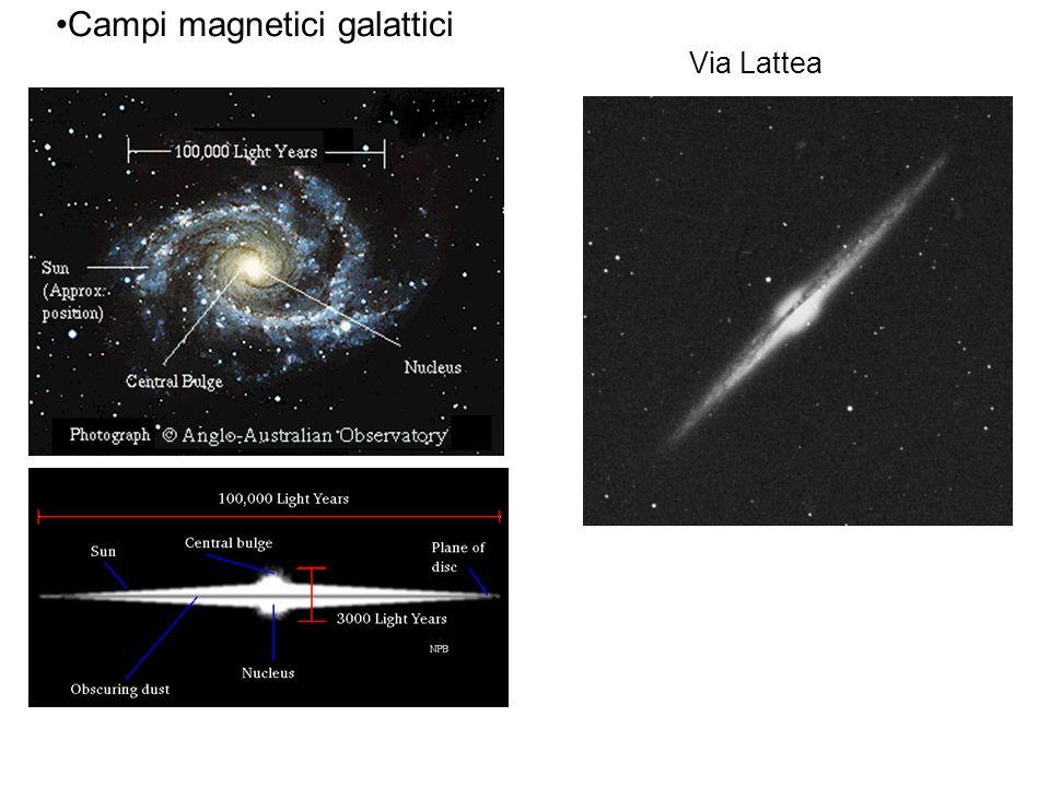 Campi magnetici galattici