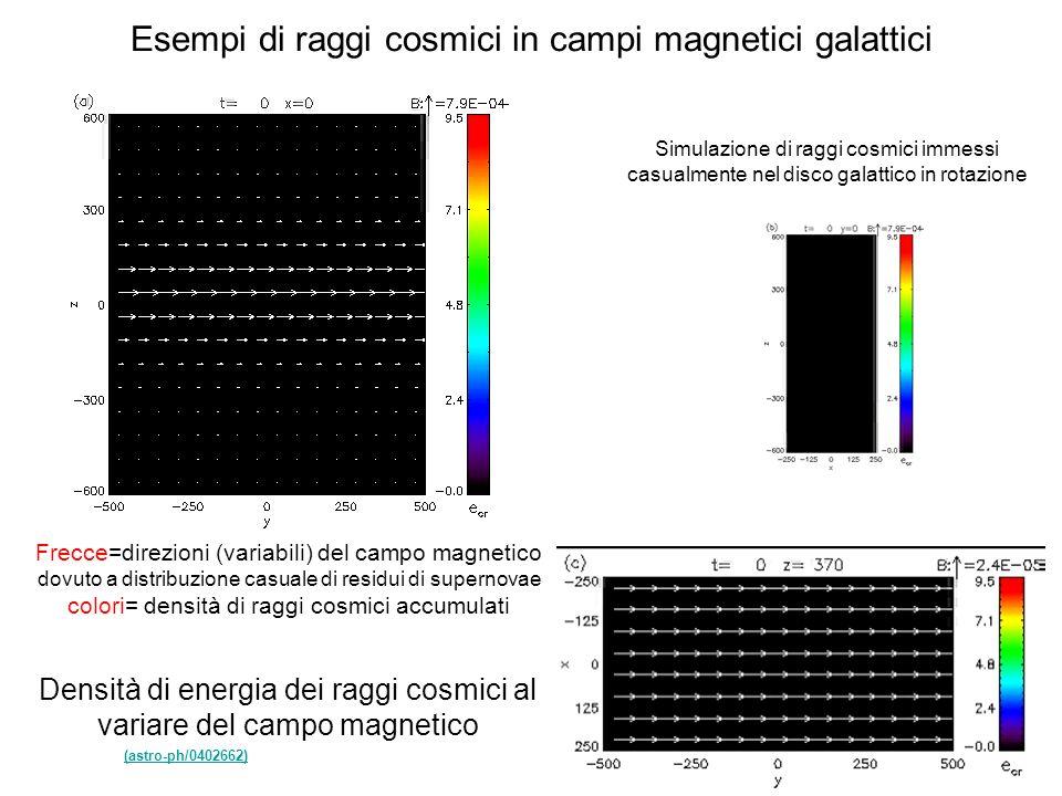 Esempi di raggi cosmici in campi magnetici galattici