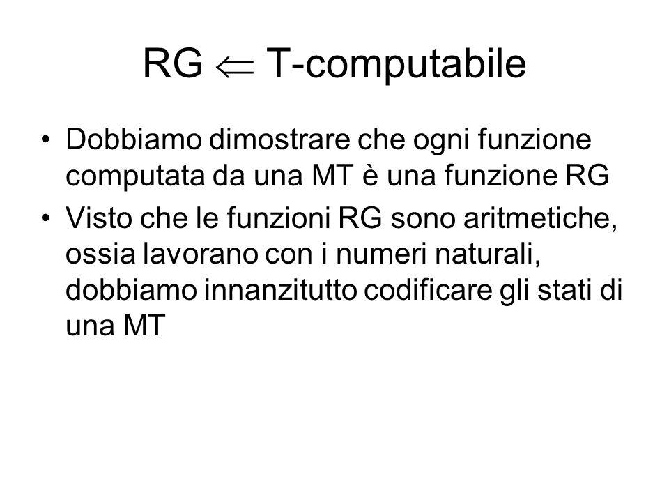 RG  T-computabile Dobbiamo dimostrare che ogni funzione computata da una MT è una funzione RG.