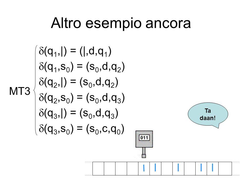 Altro esempio ancora (q1,|) = (|,d,q1) (q1,s0) = (s0,d,q2)