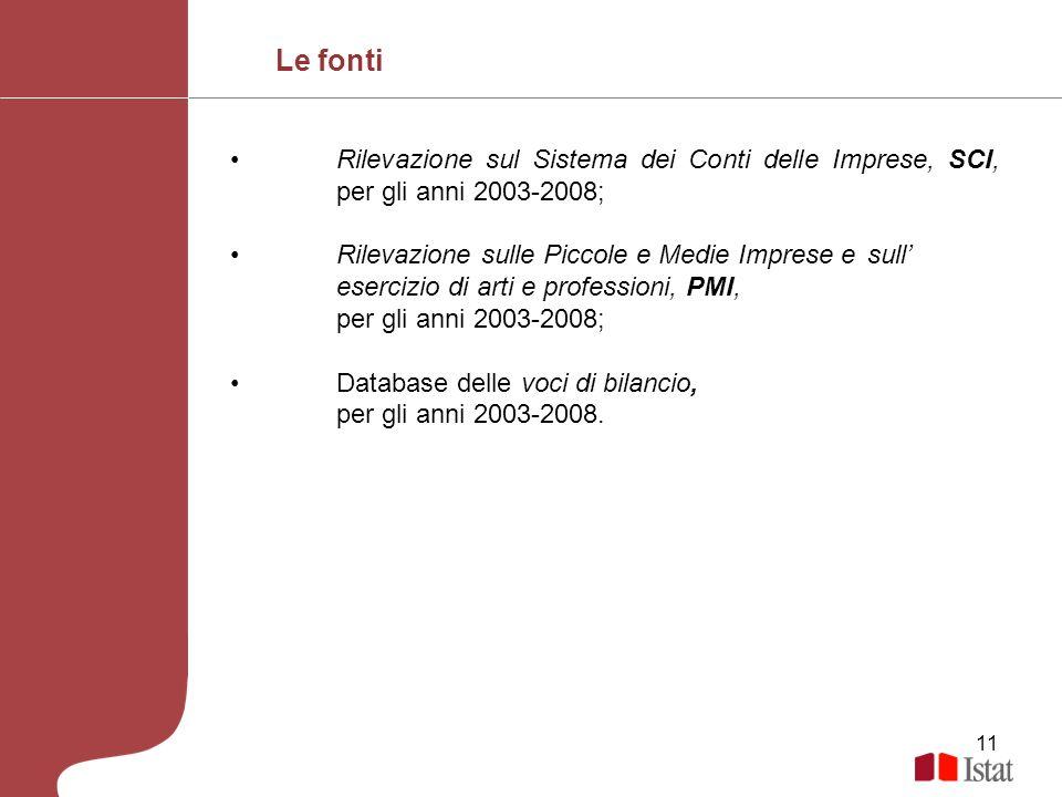 Le fonti Rilevazione sul Sistema dei Conti delle Imprese, SCI, per gli anni 2003-2008;