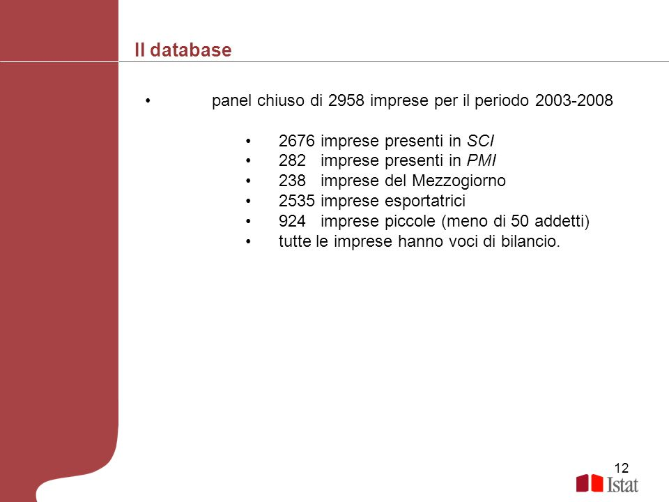 Il database panel chiuso di 2958 imprese per il periodo 2003-2008