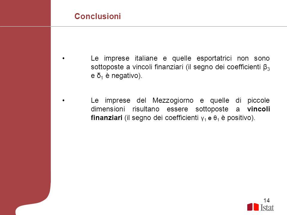 Conclusioni Le imprese italiane e quelle esportatrici non sono sottoposte a vincoli finanziari (il segno dei coefficienti β3 e δ1 è negativo).