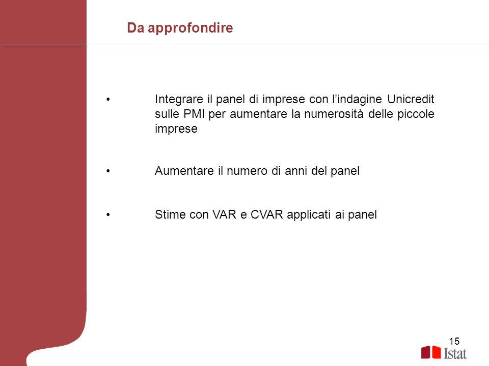 Da approfondire Integrare il panel di imprese con l'indagine Unicredit sulle PMI per aumentare la numerosità delle piccole imprese.