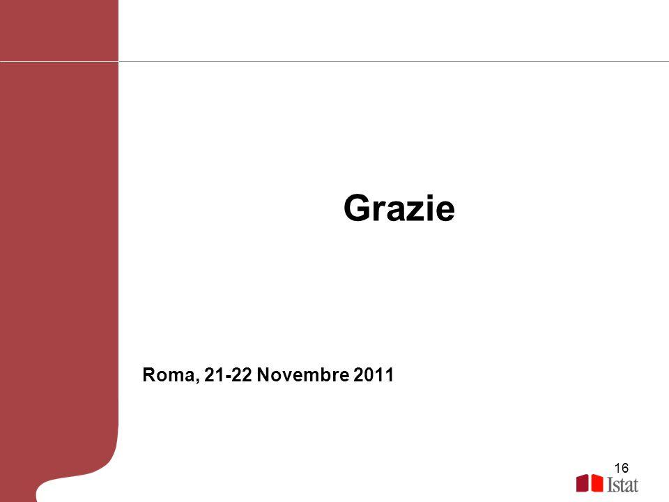 Grazie Roma, 21-22 Novembre 2011