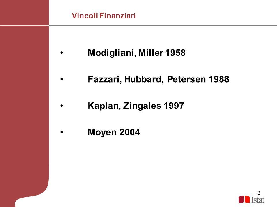 Fazzari, Hubbard, Petersen 1988 Kaplan, Zingales 1997 Moyen 2004
