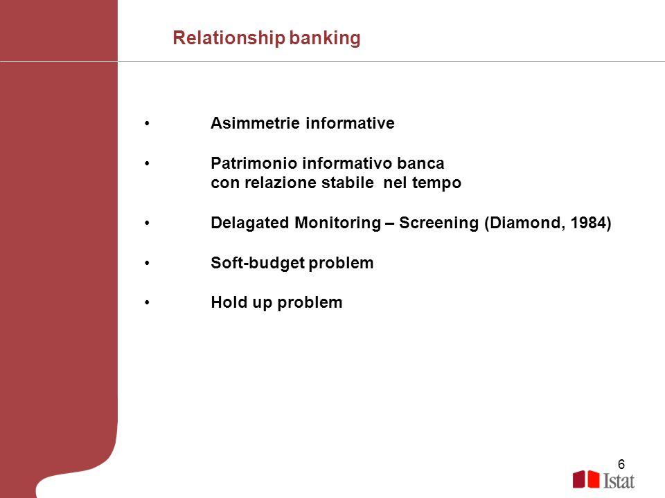 Relationship banking Asimmetrie informative