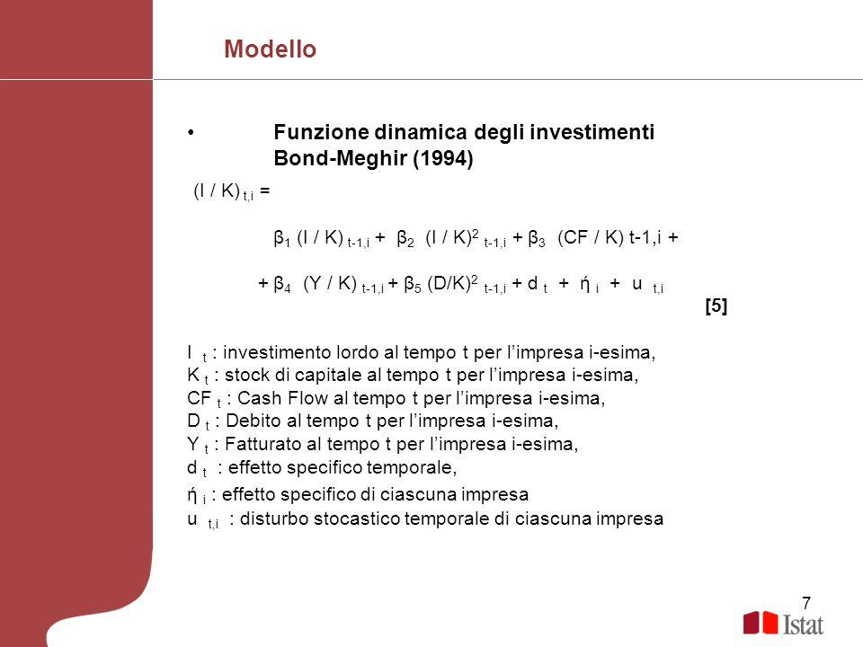 Modello Funzione dinamica degli investimenti Bond-Meghir (1994)