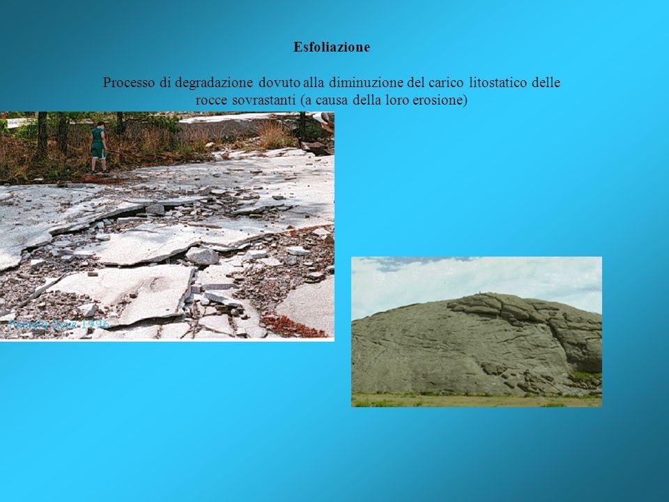 Esfoliazione Processo di degradazione dovuto alla diminuzione del carico litostatico delle rocce sovrastanti (a causa della loro erosione)