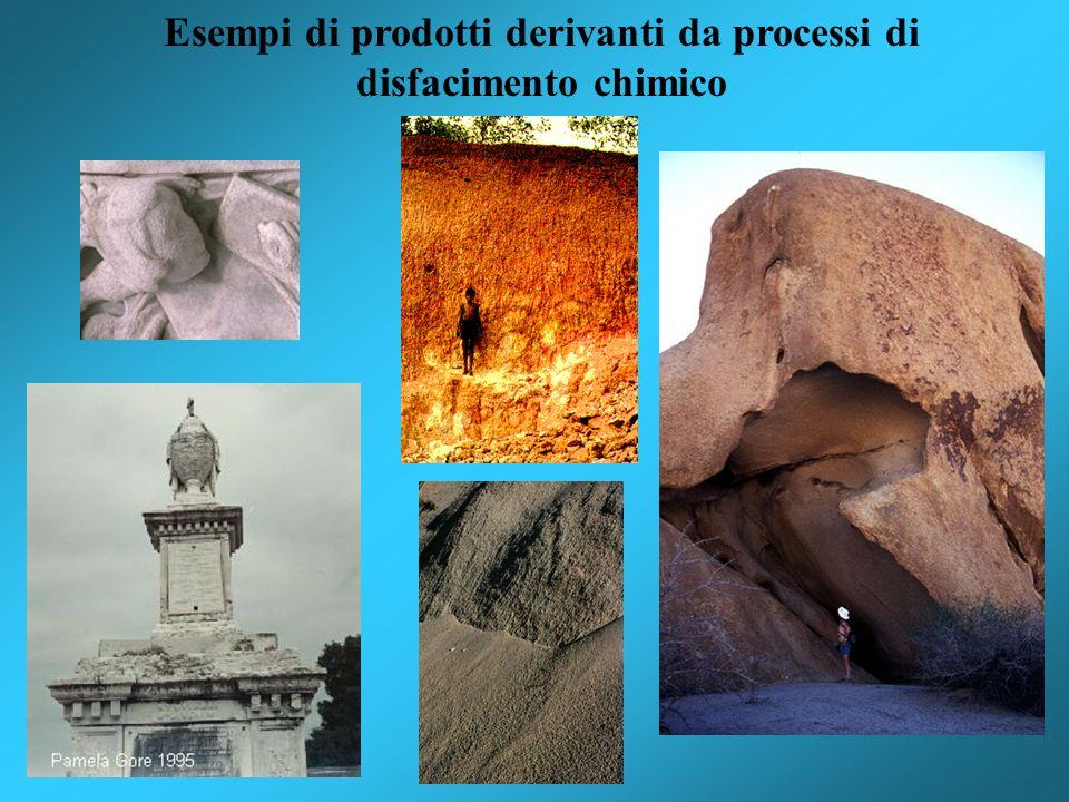 Esempi di prodotti derivanti da processi di disfacimento chimico