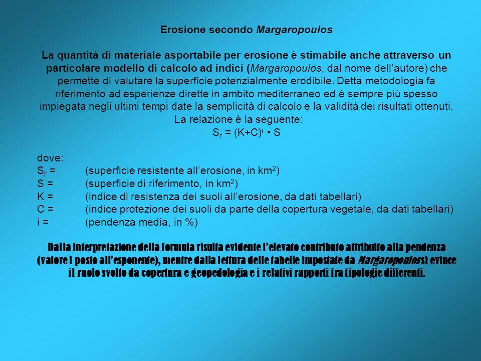 Erosione secondo Margaropoulos